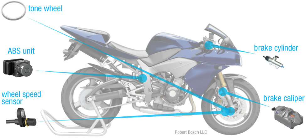 Motorcycle ABS graphic