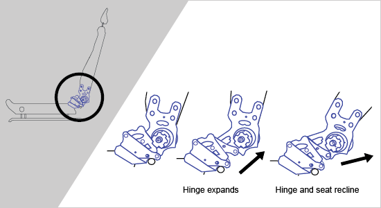 Volvo seat hinge illustration