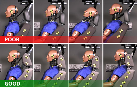 Head restraint test sequence