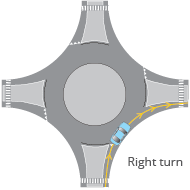 Roundabout right turn