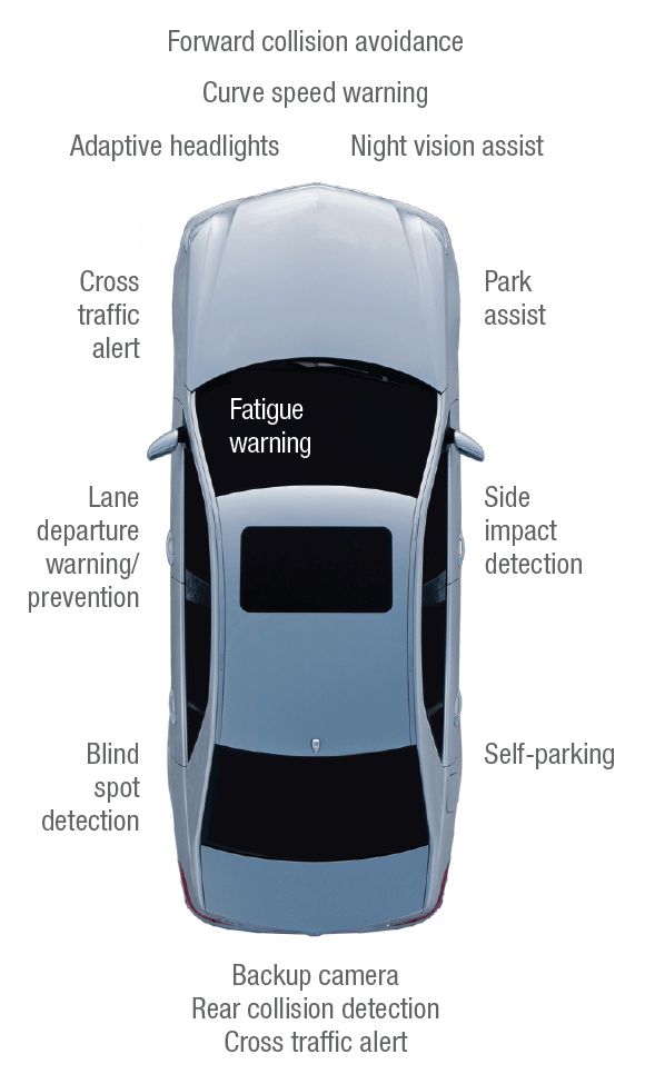 Crash avoidance features